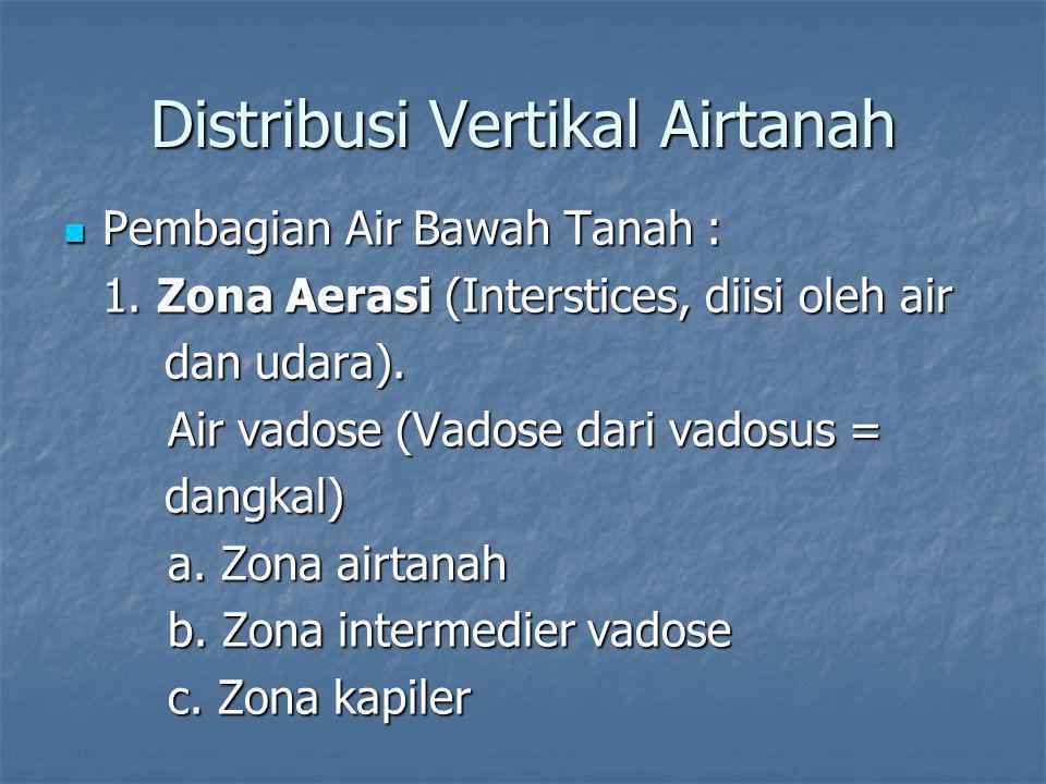 Distribusi Vertikal Airtanah Pembagian Air Bawah Tanah : Pembagian Air Bawah Tanah : 1.