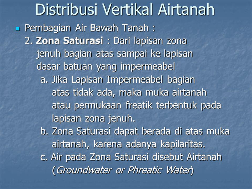 Distribusi Vertikal Airtanah Pembagian Air Bawah Tanah : Pembagian Air Bawah Tanah : 2.