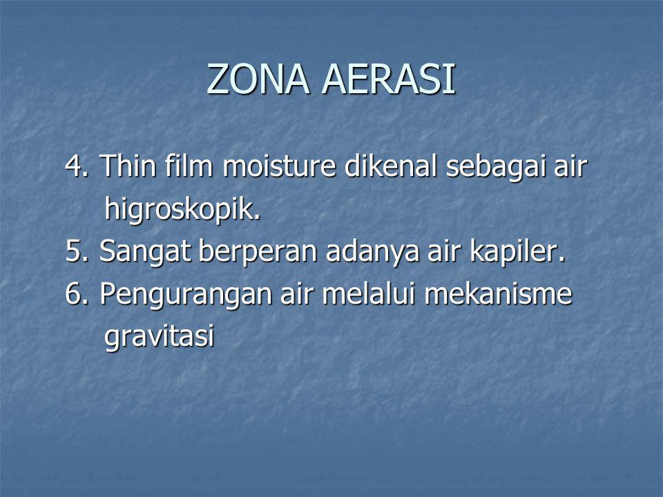 ZONA AERASI 4.Thin film moisture dikenal sebagai air higroskopik.