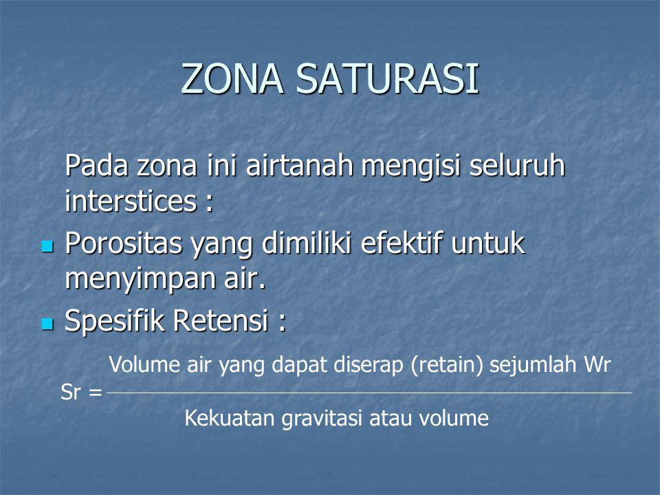 ZONA SATURASI Pada zona ini airtanah mengisi seluruh interstices : Porositas yang dimiliki efektif untuk menyimpan air.