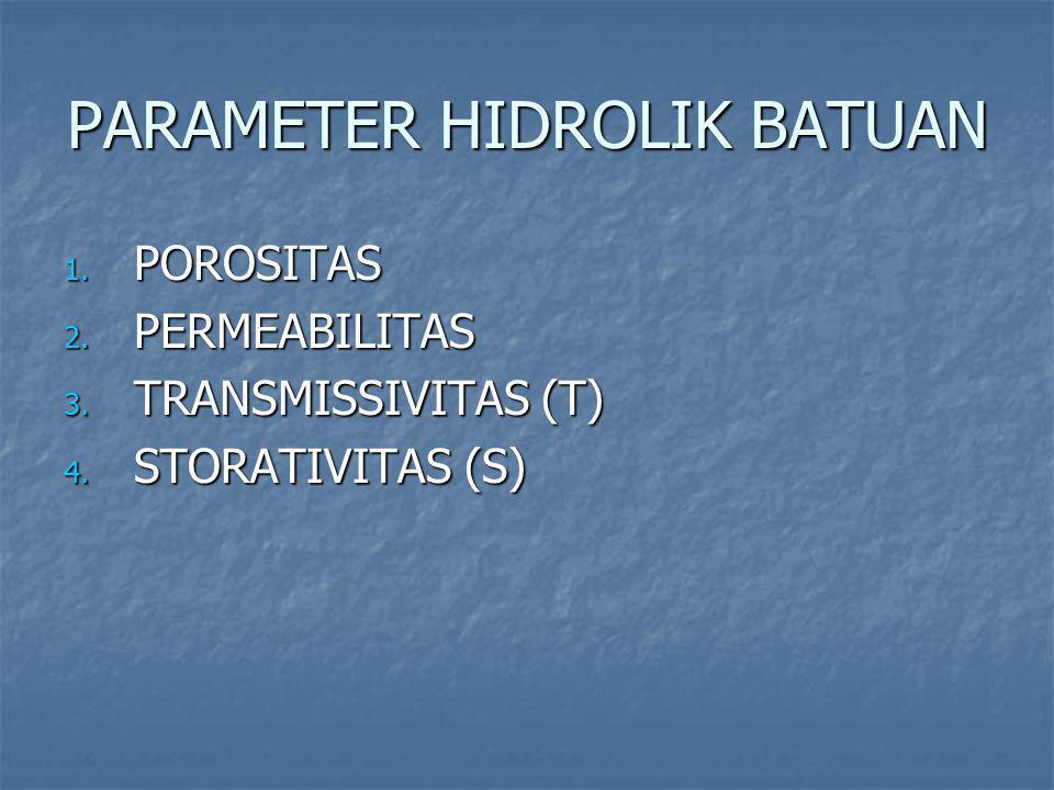 PARAMETER HIDROLIK BATUAN 1. POROSITAS 2. PERMEABILITAS 3. TRANSMISSIVITAS (T) 4. STORATIVITAS (S)