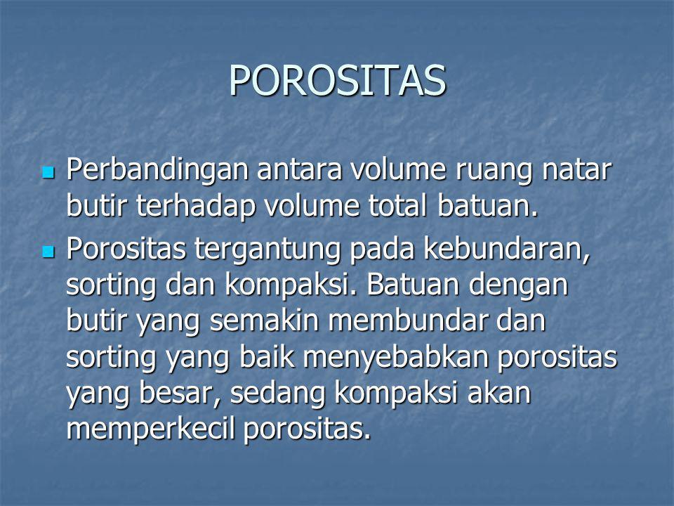 POROSITAS Perbandingan antara volume ruang natar butir terhadap volume total batuan.