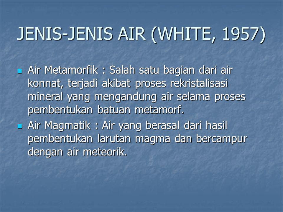 JENIS-JENIS AIR (WHITE, 1957) Air Metamorfik : Salah satu bagian dari air konnat, terjadi akibat proses rekristalisasi mineral yang mengandung air selama proses pembentukan batuan metamorf.