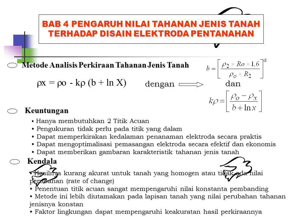 BAB 3 PENGUKURAN TAHANAN JENIS TANAH DAN ELEKTRODA PENTANAHAN Model-model Elektroda Pentanahan Elektroda Belahan Bumi (Hemisphere) Elektroda Belahan B