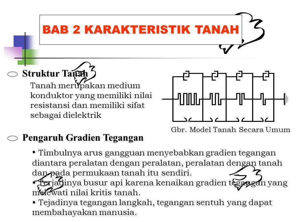 GRAFIK KARAKTERISTIK TAHANAN JENIS TANAH VS KEDALAMAN PADA HASIL PENGUKURAN DI 5 TEMPAT