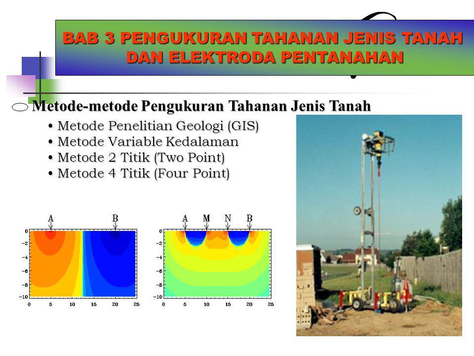 BAB 3 PENGUKURAN TAHANAN JENIS TANAH DAN ELEKTRODA PENTANAHAN Metode-metode Pengukuran Tahanan Jenis Tanah Metode Penelitian Geologi (GIS) Metode Penelitian Geologi (GIS) Metode Variable Kedalaman Metode Variable Kedalaman Metode 2 Titik (Two Point) Metode 2 Titik (Two Point) Metode 4 Titik (Four Point) Metode 4 Titik (Four Point)