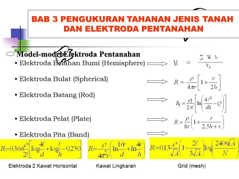 BAB 3 PENGUKURAN TAHANAN JENIS TANAH DAN ELEKTRODA PENTANAHAN Metode-metode Pengukuran Tahanan Jenis Tanah Metode Penelitian Geologi (GIS) Metode Pene