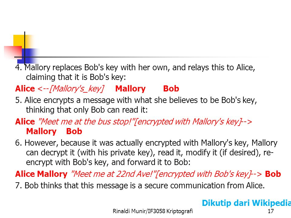 4. Mallory replaces Bob's key with her own, and relays this to Alice, claiming that it is Bob's key: Alice <--[Mallory's_key] Mallory Bob 5. Alice enc