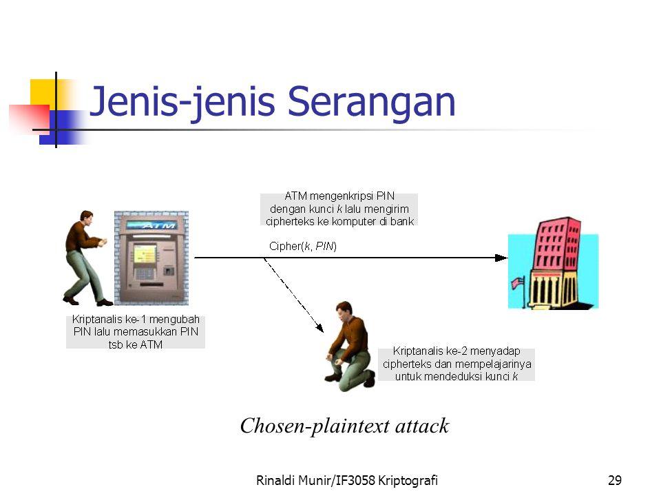 Rinaldi Munir/IF3058 Kriptografi29 Jenis-jenis Serangan Chosen-plaintext attack