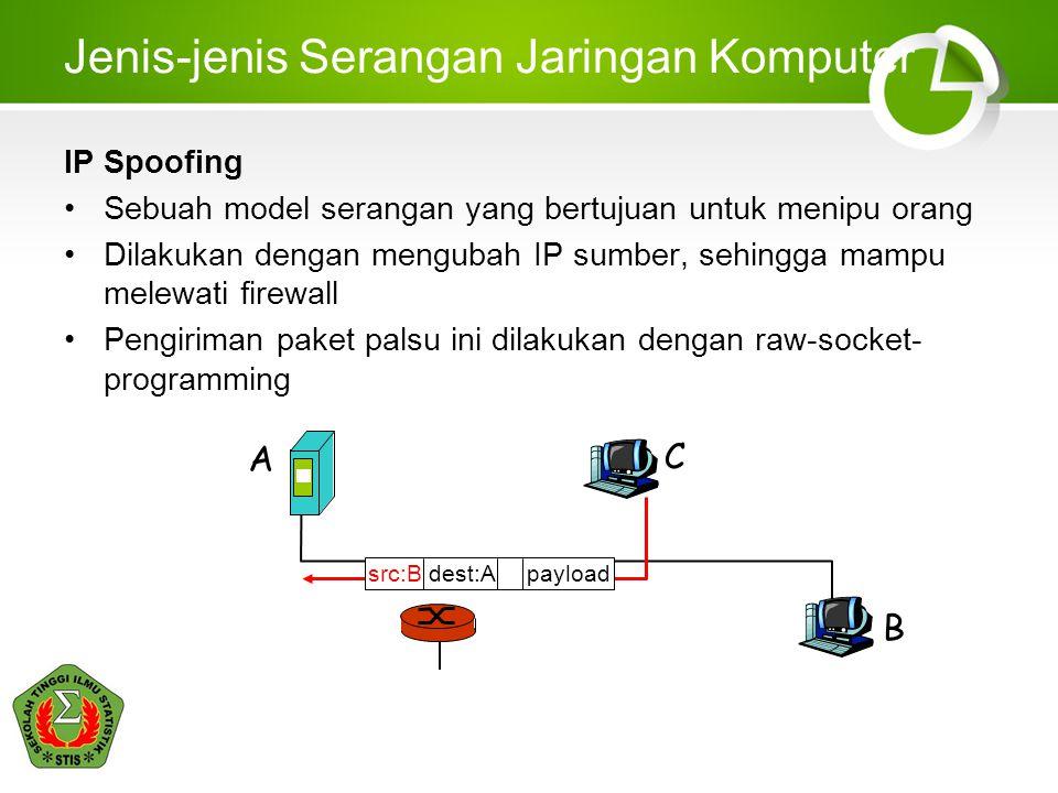 Jenis-jenis Serangan Jaringan Komputer IP Spoofing Sebuah model serangan yang bertujuan untuk menipu orang Dilakukan dengan mengubah IP sumber, sehingga mampu melewati firewall Pengiriman paket palsu ini dilakukan dengan raw-socket- programming A B C src:B dest:A payload