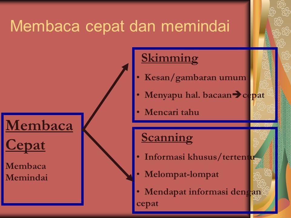 MODEL MEMBACA Model Bawah-Atas (Bottom-up) proses penerjemahkan lambang grafis.