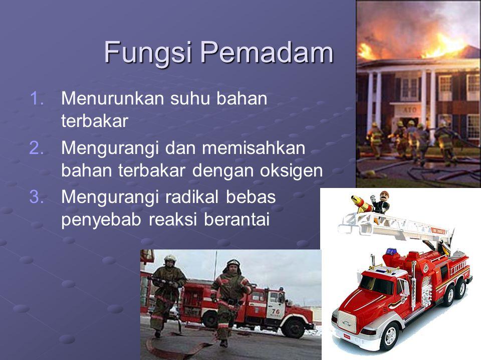 Alat pemadam kebakaran Prinsip alat pemadam kebakaran: ALAT HARUS SESUAI JENIS API