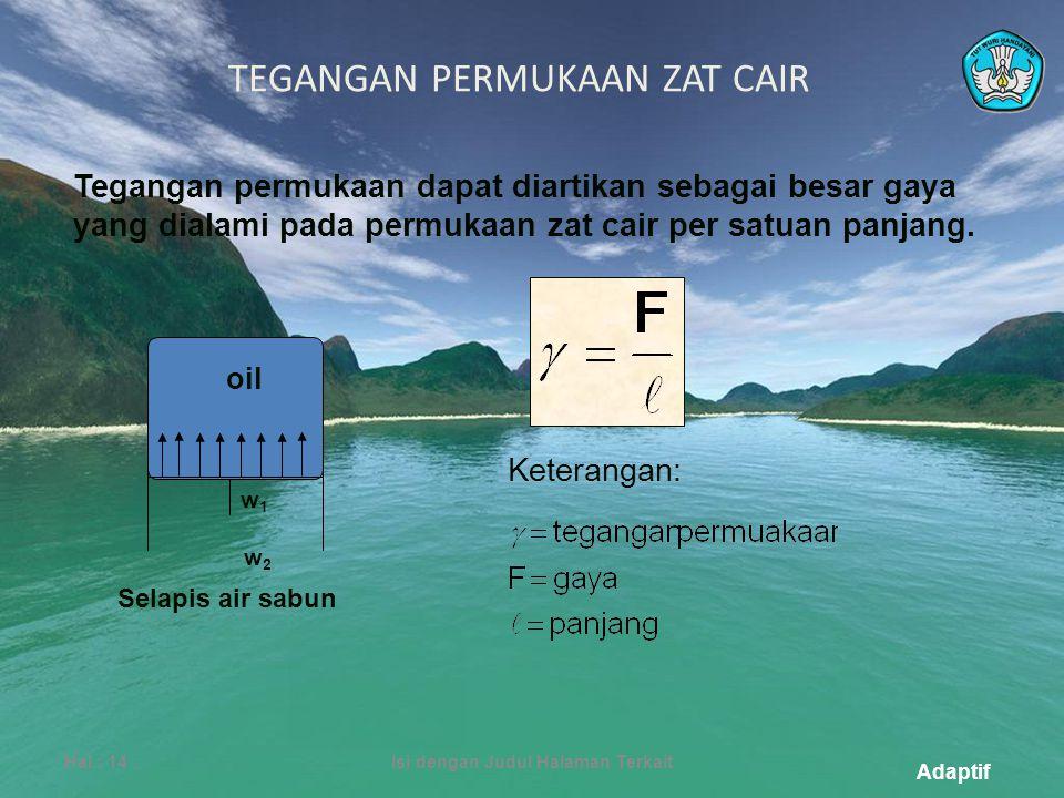 Adaptif TEGANGAN PERMUKAAN ZAT CAIR Hal.: 14Isi dengan Judul Halaman Terkait Tegangan permukaan dapat diartikan sebagai besar gaya yang dialami pada permukaan zat cair per satuan panjang.