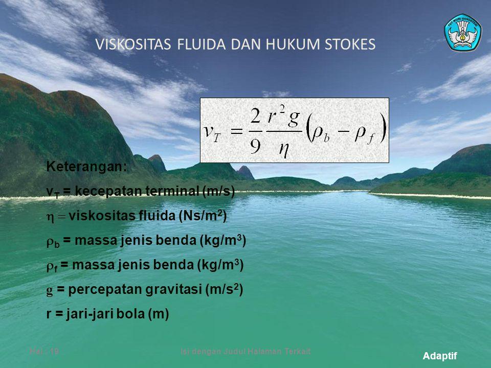 Adaptif VISKOSITAS FLUIDA DAN HUKUM STOKES Hal.: 19Isi dengan Judul Halaman Terkait Keterangan: v T = kecepatan terminal (m/s) vv iskositas fluida (Ns/m 2 )  b = massa jenis benda (kg/m 3 )  f = massa jenis benda (kg/m 3 ) g = percepatan gravitasi (m/s 2 ) r = jari-jari bola (m)