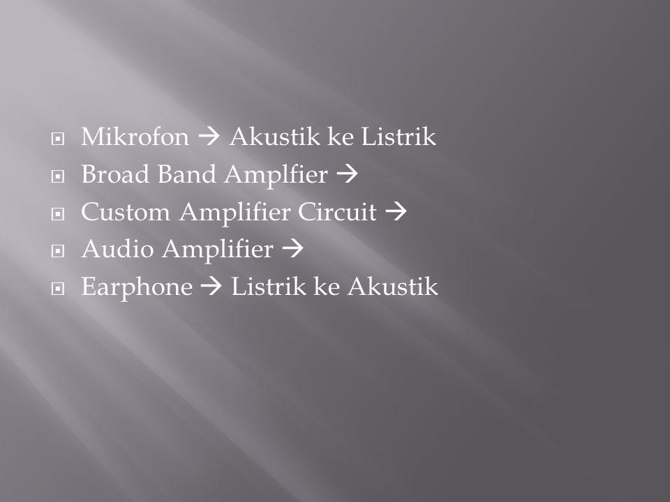  Mikrofon  Akustik ke Listrik  Broad Band Amplfier   Custom Amplifier Circuit   Audio Amplifier   Earphone  Listrik ke Akustik