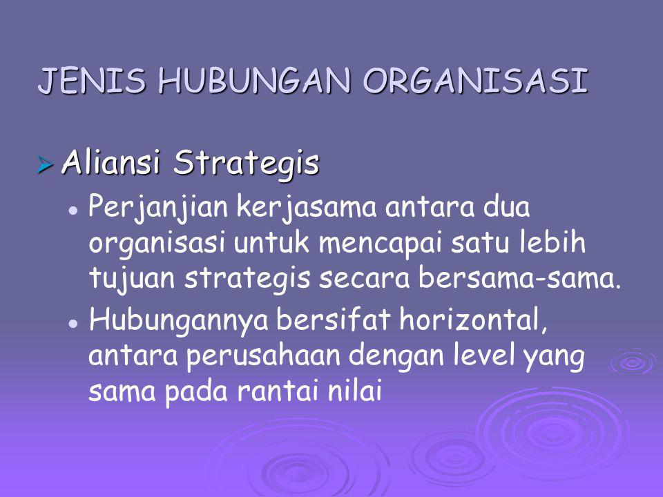 JENIS HUBUNGAN ORGANISASI  Aliansi Strategis Perjanjian kerjasama antara dua organisasi untuk mencapai satu lebih tujuan strategis secara bersama-sam