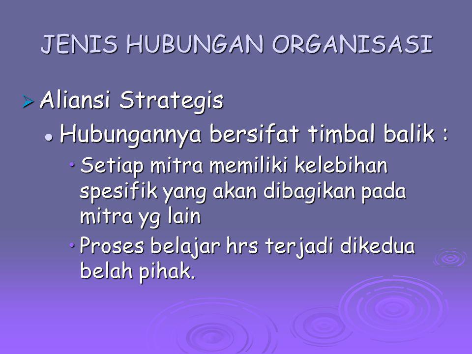 JENIS HUBUNGAN ORGANISASI  Aliansi Strategis Hubungannya bersifat timbal balik : Hubungannya bersifat timbal balik : Setiap mitra memiliki kelebihan
