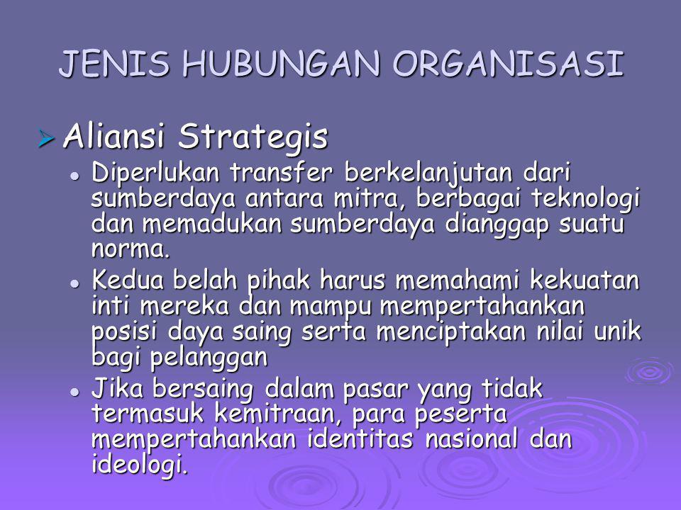 JENIS HUBUNGAN ORGANISASI  Aliansi Strategis Diperlukan transfer berkelanjutan dari sumberdaya antara mitra, berbagai teknologi dan memadukan sumberd