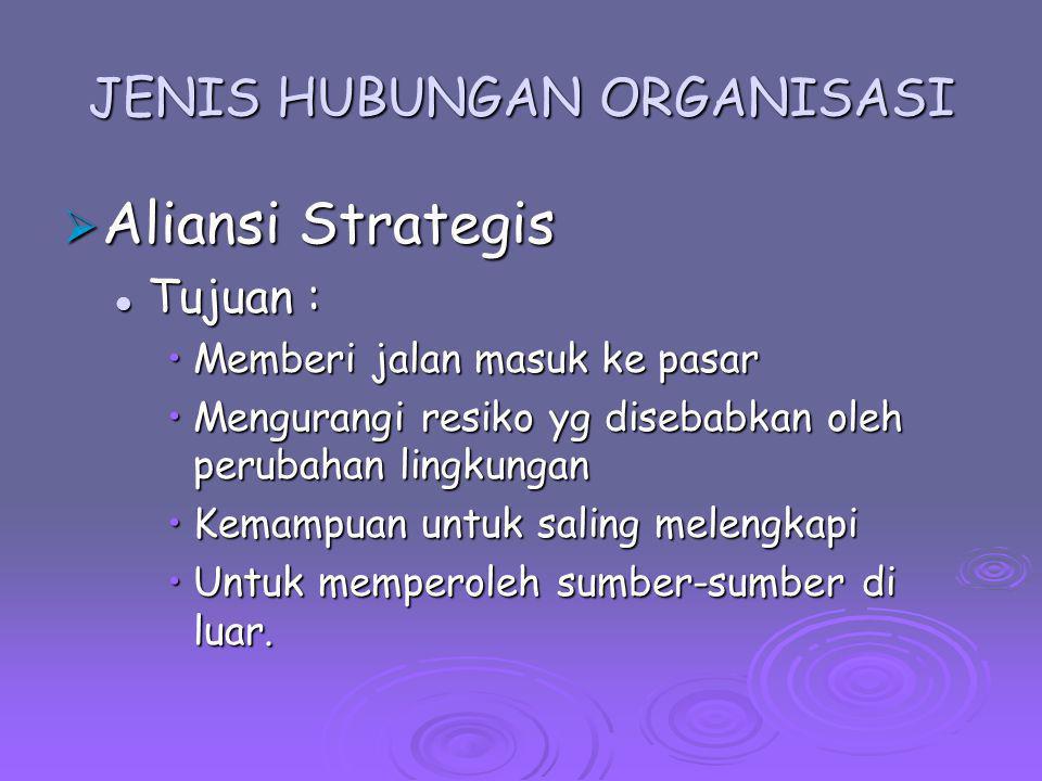 JENIS HUBUNGAN ORGANISASI  Aliansi Strategis Tujuan : Tujuan : Memberi jalan masuk ke pasarMemberi jalan masuk ke pasar Mengurangi resiko yg disebabk