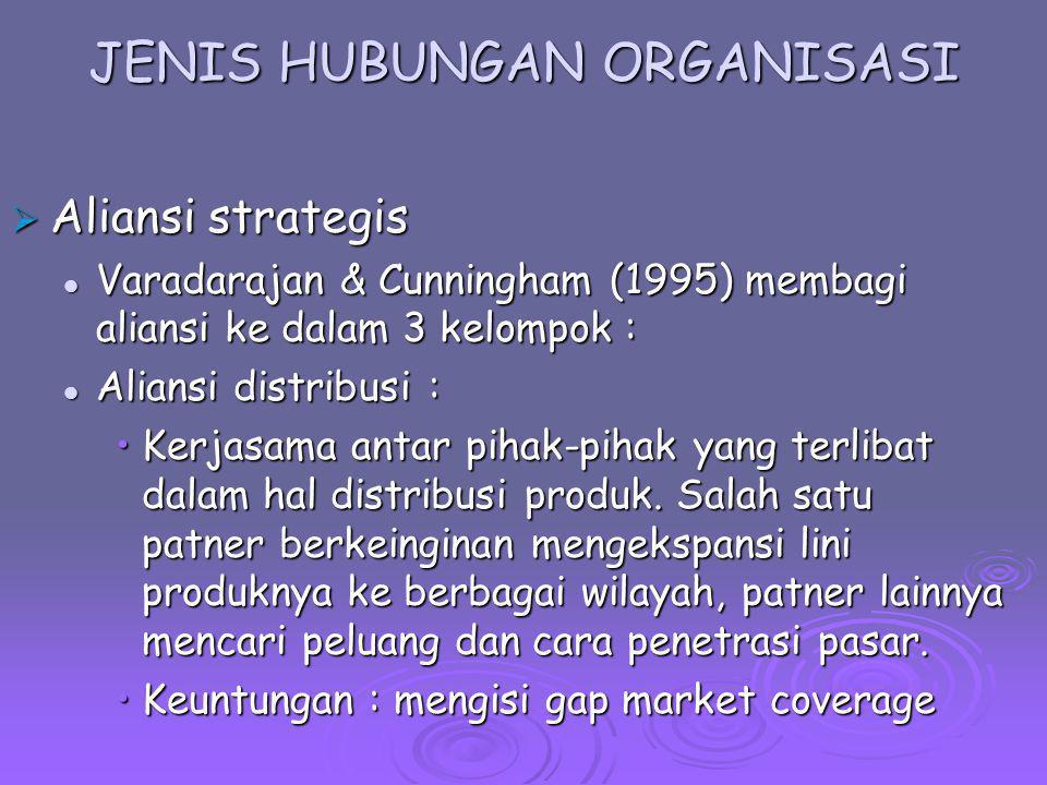 JENIS HUBUNGAN ORGANISASI  Aliansi strategis Varadarajan & Cunningham (1995) membagi aliansi ke dalam 3 kelompok : Varadarajan & Cunningham (1995) me