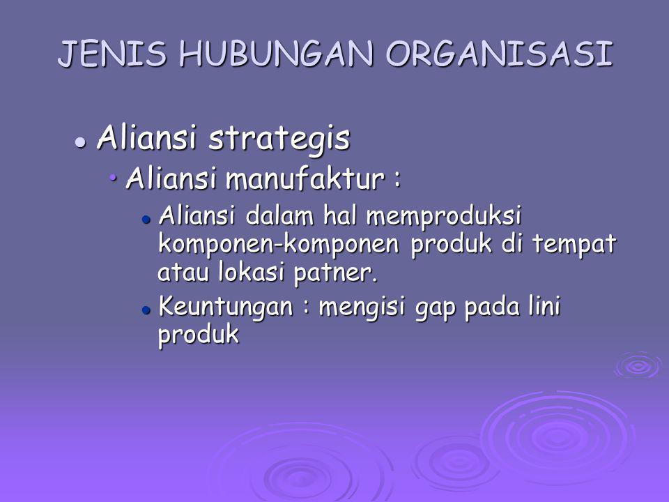 JENIS HUBUNGAN ORGANISASI Aliansi strategis Aliansi strategis Aliansi manufaktur :Aliansi manufaktur : Aliansi dalam hal memproduksi komponen-komponen