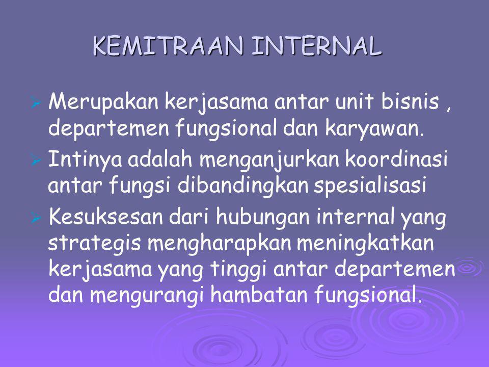 KEMITRAAN INTERNAL   Merupakan kerjasama antar unit bisnis, departemen fungsional dan karyawan.   Intinya adalah menganjurkan koordinasi antar fun