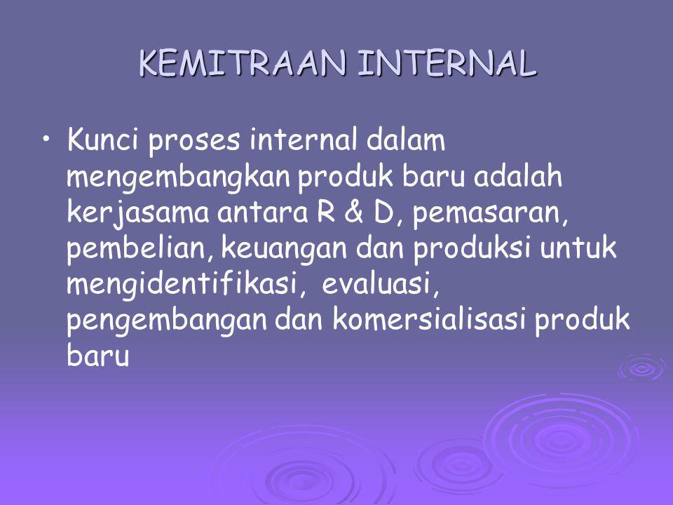 KEMITRAAN INTERNAL Kunci proses internal dalam mengembangkan produk baru adalah kerjasama antara R & D, pemasaran, pembelian, keuangan dan produksi un