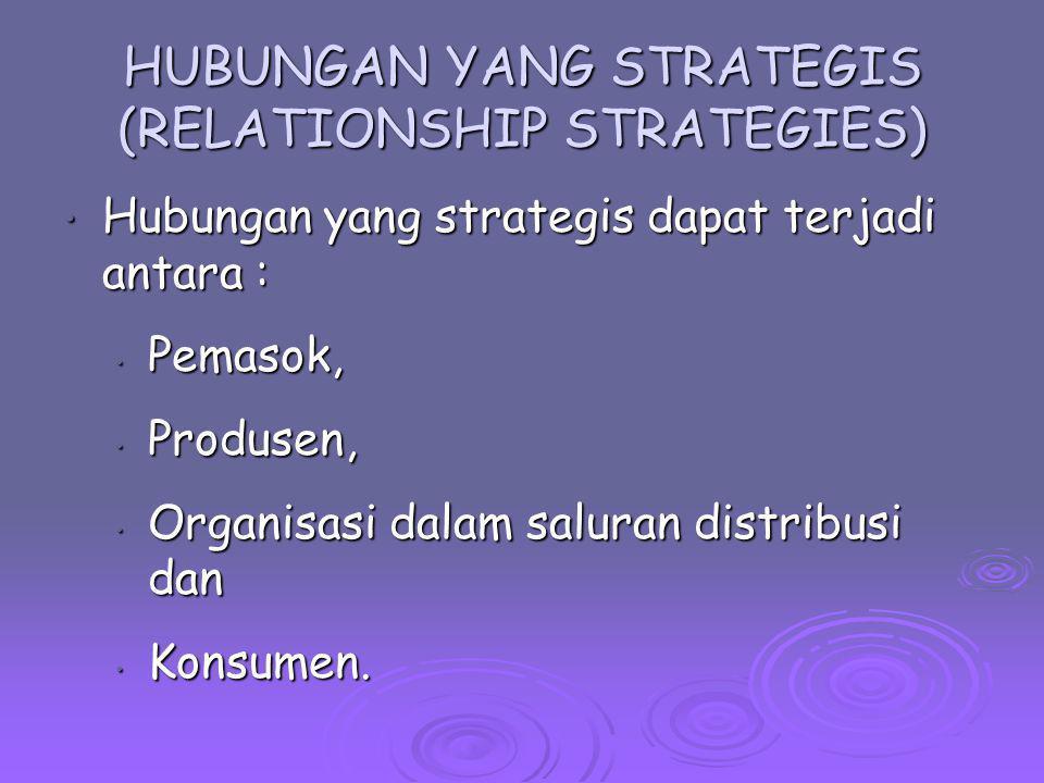 HUBUNGAN YANG STRATEGIS (RELATIONSHIP STRATEGIES) Hubungan yang strategis dapat terjadi antara : Hubungan yang strategis dapat terjadi antara : Pemaso
