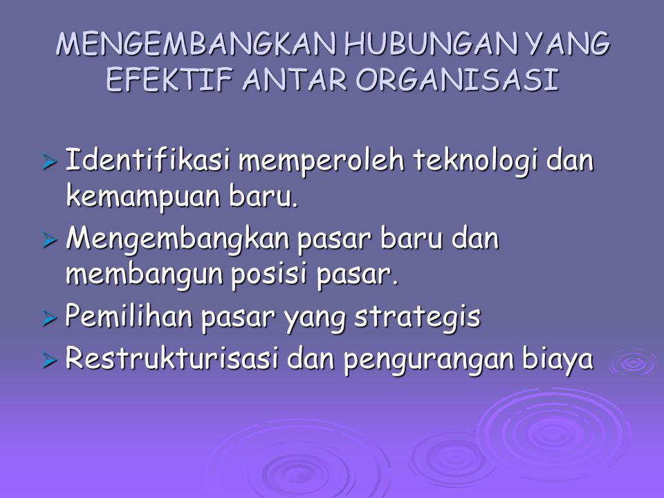 MENGEMBANGKAN HUBUNGAN YANG EFEKTIF ANTAR ORGANISASI  Identifikasi memperoleh teknologi dan kemampuan baru.  Mengembangkan pasar baru dan membangun