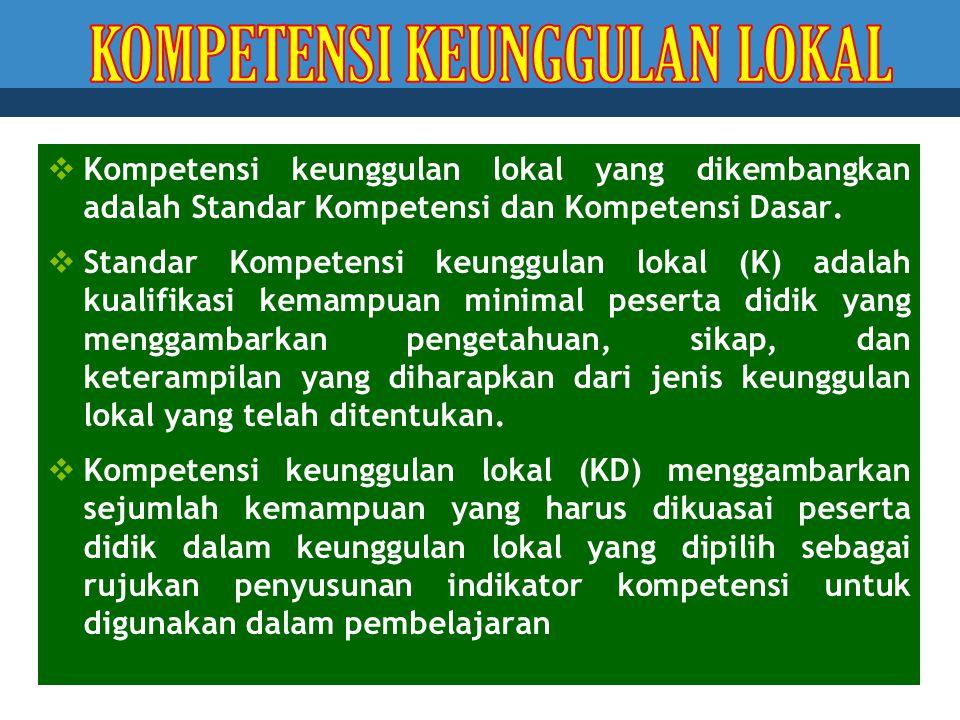  Kompetensi keunggulan lokal yang dikembangkan adalah Standar Kompetensi dan Kompetensi Dasar.  Standar Kompetensi keunggulan lokal (K) adalah kuali