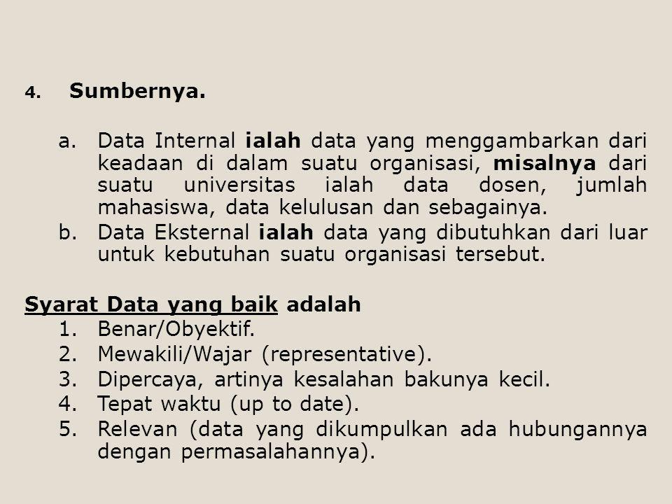 4. Sumbernya. a.Data Internal ialah data yang menggambarkan dari keadaan di dalam suatu organisasi, misalnya dari suatu universitas ialah data dosen,