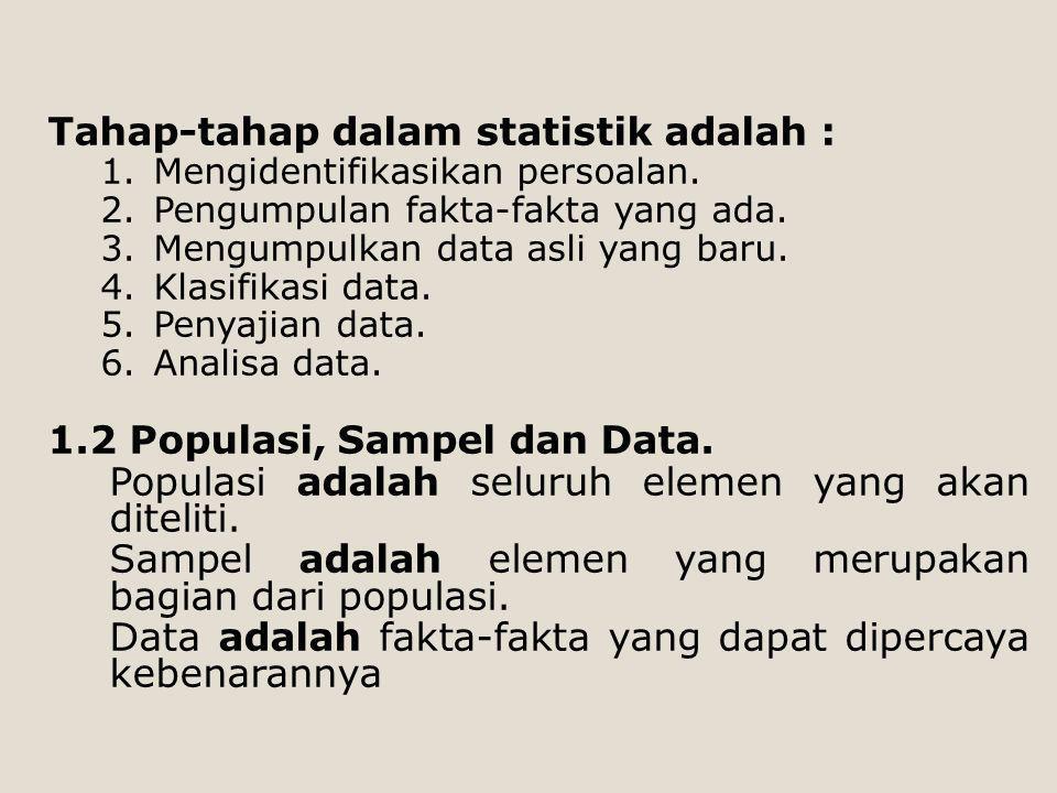 Tahap-tahap dalam statistik adalah : 1.Mengidentifikasikan persoalan. 2.Pengumpulan fakta-fakta yang ada. 3.Mengumpulkan data asli yang baru. 4.Klasif