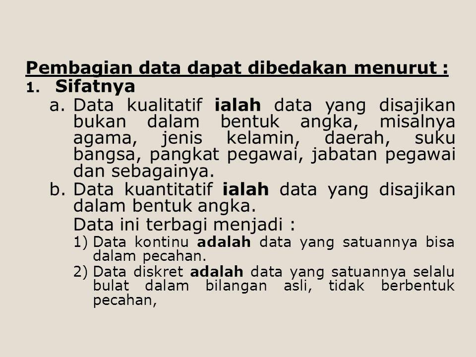 Pembagian data dapat dibedakan menurut : 1. Sifatnya a.Data kualitatif ialah data yang disajikan bukan dalam bentuk angka, misalnya agama, jenis kelam