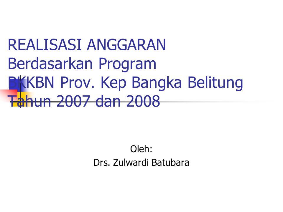 REALISASI ANGGARAN Berdasarkan Program BKKBN Prov. Kep Bangka Belitung Tahun 2007 dan 2008 Oleh: Drs. Zulwardi Batubara
