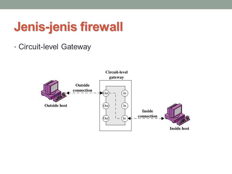 Jenis-jenis firewall Circuit-level Gateway