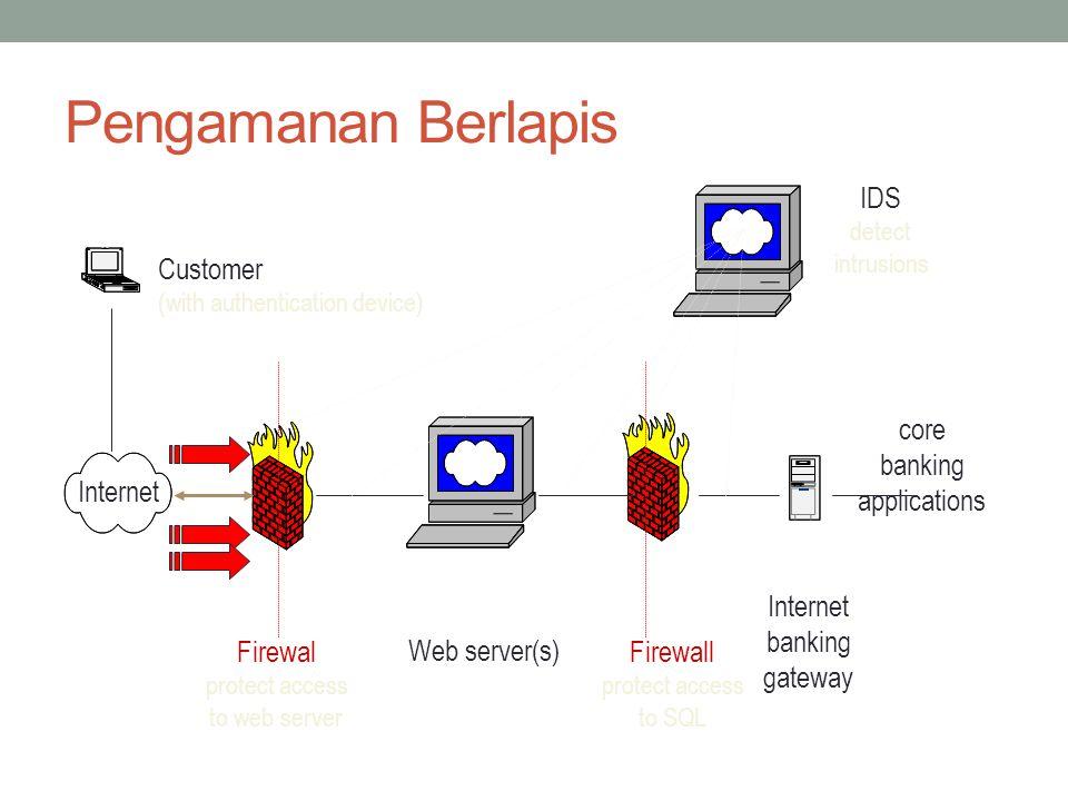 Pengamanan Berlapis Web server(s) Firewal protect access to web server Firewall protect access to SQL Internet banking gateway core banking applicatio