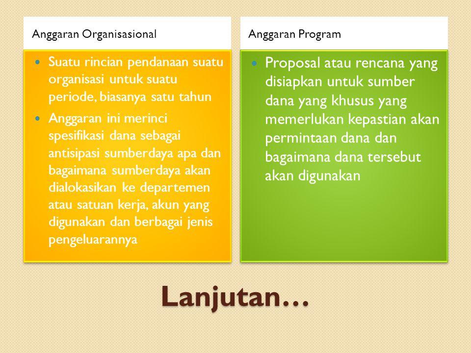 Lanjutan… Anggaran OrganisasionalAnggaran Program Suatu rincian pendanaan suatu organisasi untuk suatu periode, biasanya satu tahun Anggaran ini merin