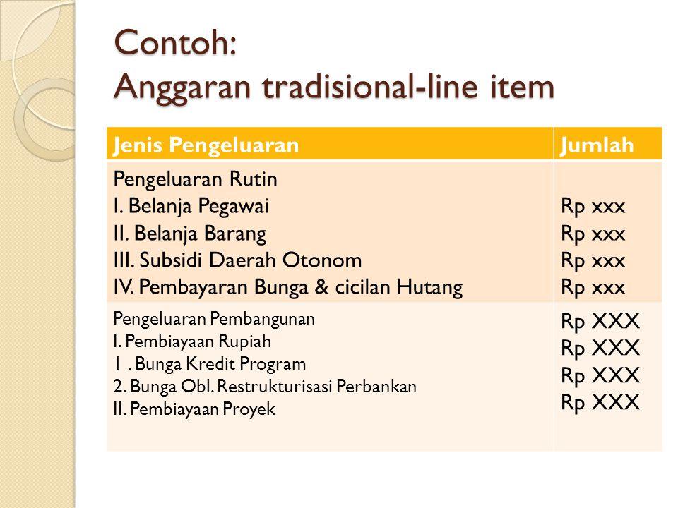 Contoh: Anggaran tradisional-line item Jenis PengeluaranJumlah Pengeluaran Rutin I. Belanja Pegawai II. Belanja Barang III. Subsidi Daerah Otonom IV.