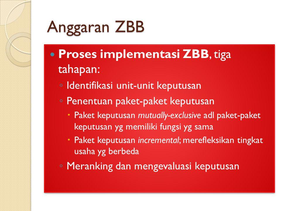 Anggaran ZBB Proses implementasi ZBB, tiga tahapan: ◦ Identifikasi unit-unit keputusan ◦ Penentuan paket-paket keputusan  Paket keputusan mutually-exclusive adl paket-paket keputusan yg memiliki fungsi yg sama  Paket keputusan incremental; merefleksikan tingkat usaha yg berbeda ◦ Meranking dan mengevaluasi keputusan Proses implementasi ZBB, tiga tahapan: ◦ Identifikasi unit-unit keputusan ◦ Penentuan paket-paket keputusan  Paket keputusan mutually-exclusive adl paket-paket keputusan yg memiliki fungsi yg sama  Paket keputusan incremental; merefleksikan tingkat usaha yg berbeda ◦ Meranking dan mengevaluasi keputusan