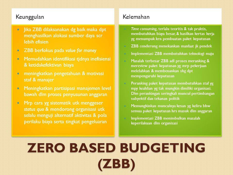 ZERO BASED BUDGETING (ZBB) KeunggulanKelemahan Jika ZBB dilaksanakan dg baik maka dpt menghasilkan alokasi sumber daya scr lebih efisien ZBB berfokus pada value for money Memudahkan identifikasi tjdnya inefisiensi & ketidakefektivan biaya meningkatkan pengetahuan & motivasi staf & manajer Meningkatkan partisipasi manajemen level bawah dlm proses penyusunan anggaran Mrp cara yg sistematik utk menggeser status quo & mendorong organisasi utk selalu menguji alternatif aktivitas & pola perilaku biaya serta tingkat pengeluaran Jika ZBB dilaksanakan dg baik maka dpt menghasilkan alokasi sumber daya scr lebih efisien ZBB berfokus pada value for money Memudahkan identifikasi tjdnya inefisiensi & ketidakefektivan biaya meningkatkan pengetahuan & motivasi staf & manajer Meningkatkan partisipasi manajemen level bawah dlm proses penyusunan anggaran Mrp cara yg sistematik utk menggeser status quo & mendorong organisasi utk selalu menguji alternatif aktivitas & pola perilaku biaya serta tingkat pengeluaran Time consuming, terlalu teoritis & tak praktis, membutuhkan biaya besar, & hasilkan kertas kerja yg menumpuk krn pembuatan paket keputusan ZBB cenderung menekankan manfaat jk pendek Implementasi ZBB membutuhkan teknologi maju Masalah terbesar ZBB adl proses meranking & mereview paket keputusan yg mrp pekerjaan melelahkan & membosankan shg dpt mempengaruhi keputusan Peranking paket keputusan membutuhkan staf yg mpy keahlian yg tak mungkin dimiliki organisasi.