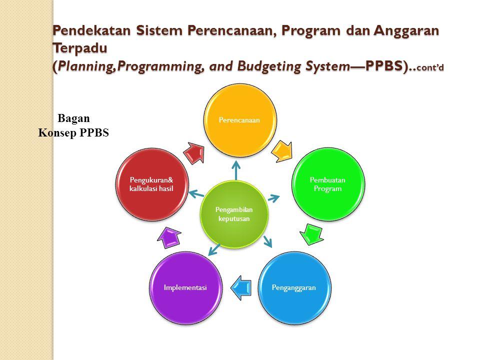 Bagan Konsep PPBS Pendekatan Sistem Perencanaan, Program dan Anggaran Terpadu (Planning,Programming, and Budgeting System—PPBS).. cont'd Perencanaan P