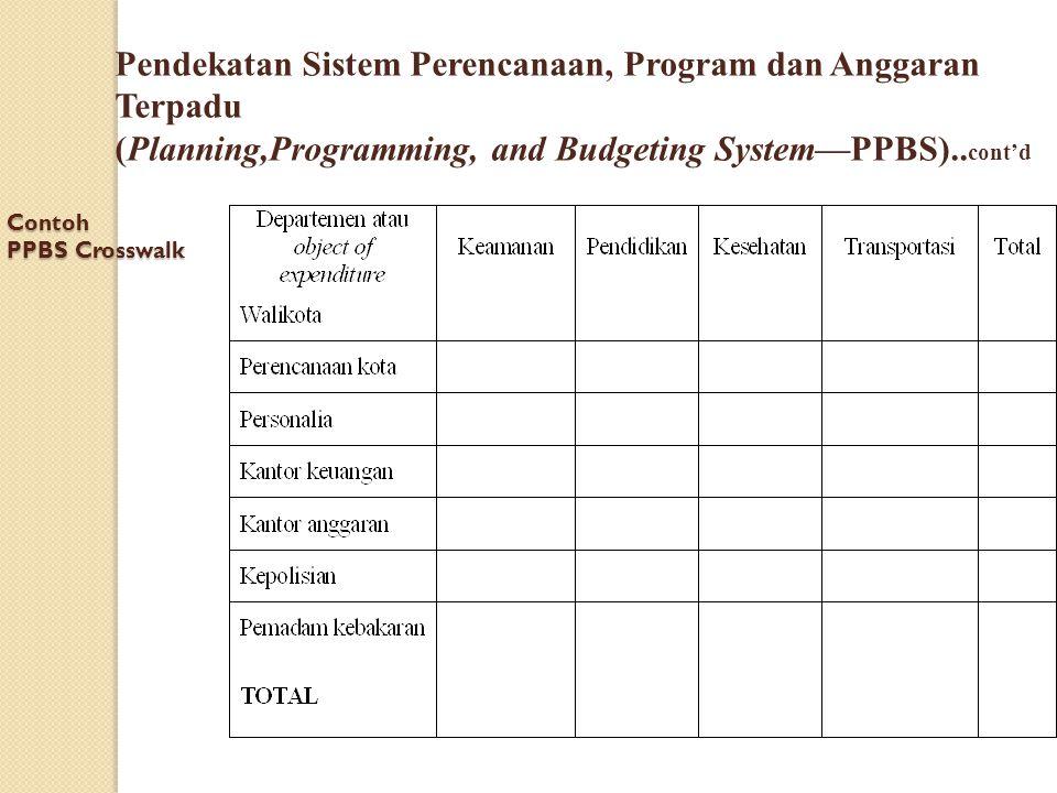 Pendekatan Sistem Perencanaan, Program dan Anggaran Terpadu (Planning,Programming, and Budgeting System—PPBS).. cont'd Contoh PPBS Crosswalk