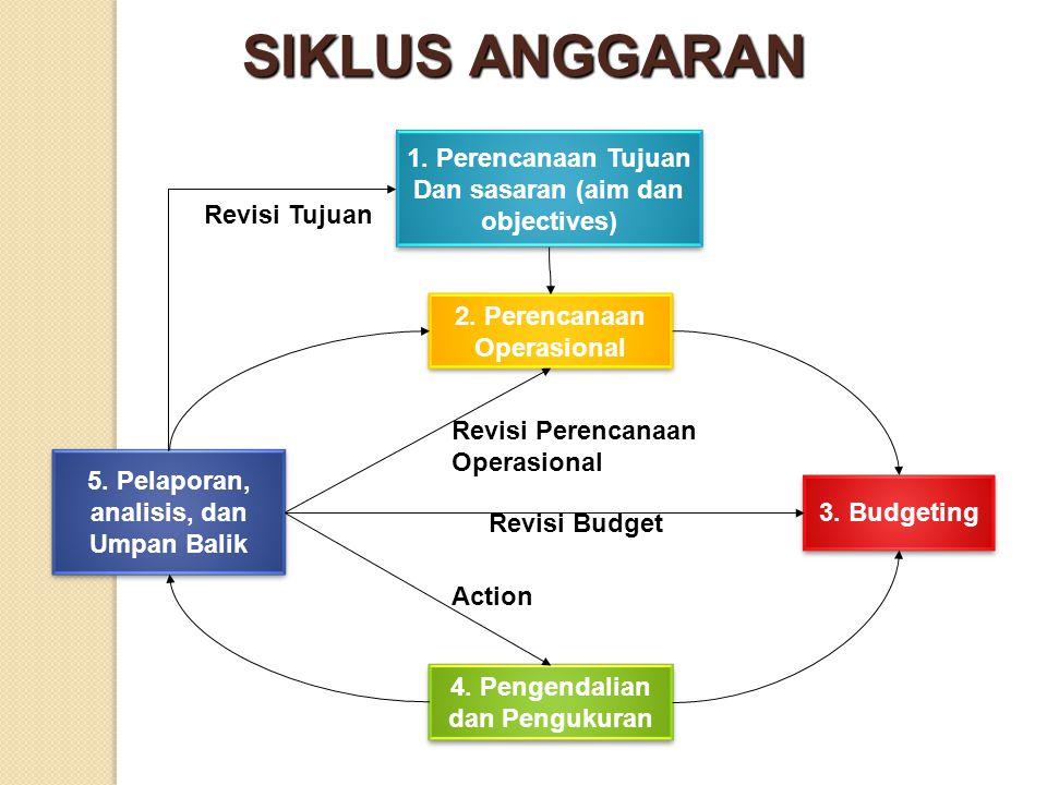 1. Perencanaan Tujuan Dan sasaran (aim dan objectives) 2. Perencanaan Operasional 3. Budgeting 4. Pengendalian dan Pengukuran 5. Pelaporan, analisis,