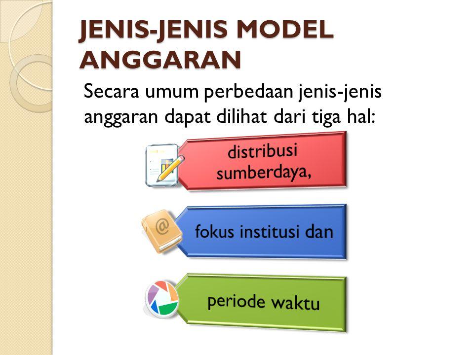 JENIS-JENIS MODEL ANGGARAN Secara umum perbedaan jenis-jenis anggaran dapat dilihat dari tiga hal: