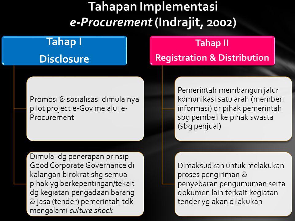 Tahap I Disclosure Promosi & sosialisasi dimulainya pilot project e-Gov melalui e- Procurement Dimulai dg penerapan prinsip Good Corporate Governance