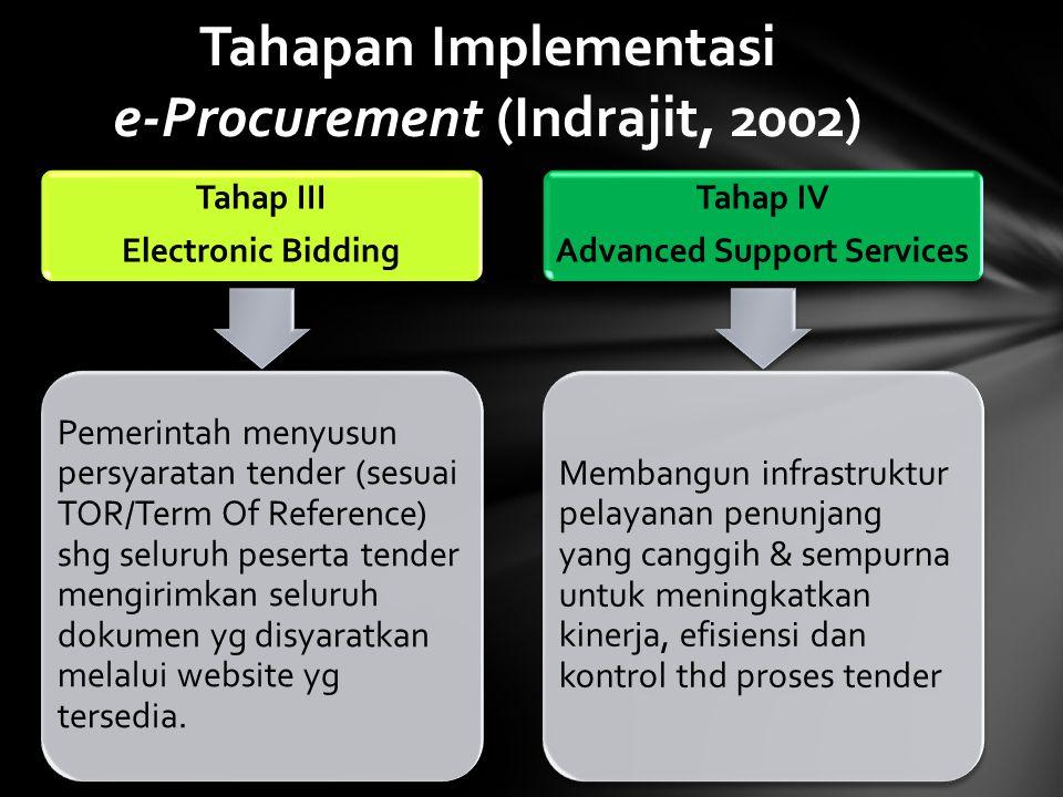 Tahap III Electronic Bidding Pemerintah menyusun persyaratan tender (sesuai TOR/Term Of Reference) shg seluruh peserta tender mengirimkan seluruh doku