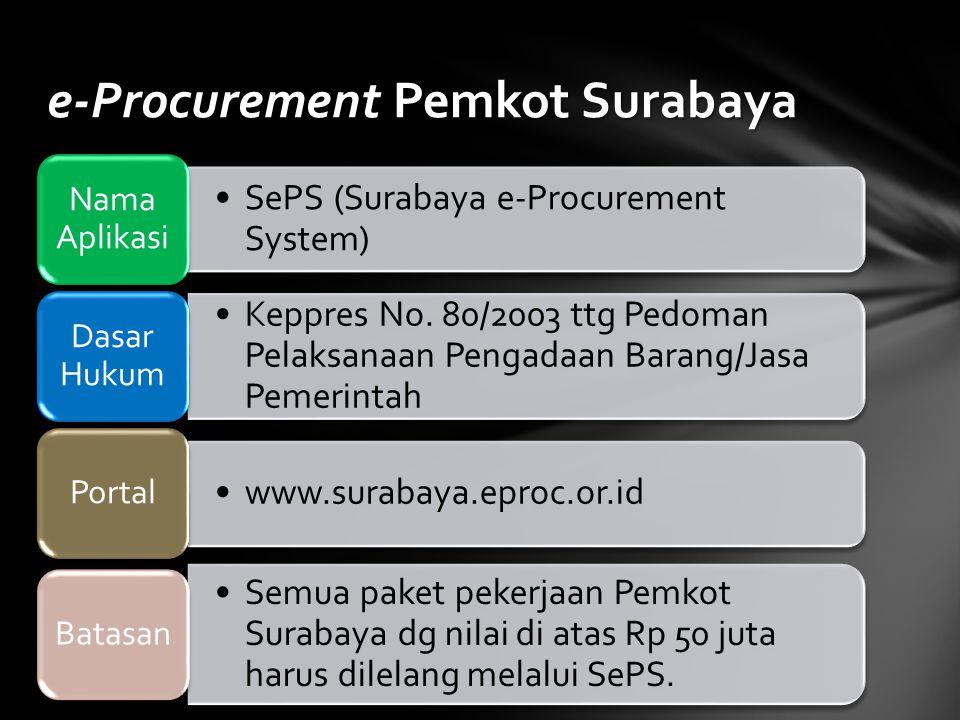 SePS (Surabaya e-Procurement System) Nama Aplikasi Keppres No. 80/2003 ttg Pedoman Pelaksanaan Pengadaan Barang/Jasa Pemerintah Dasar Hukum www.suraba
