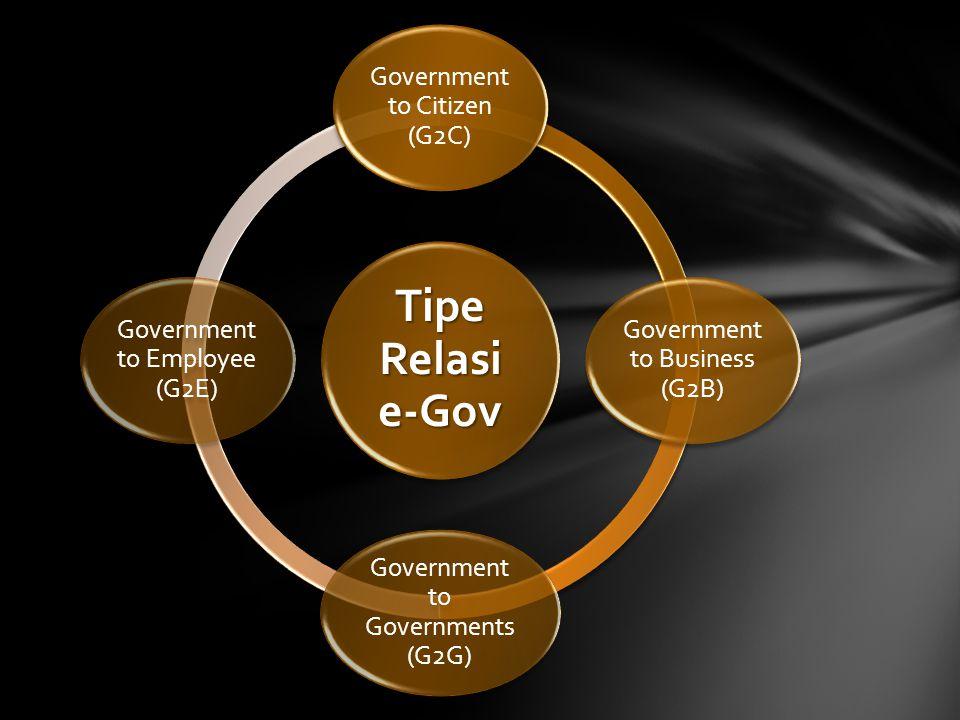 Aplikasi Relasi e-Gov G to C Pembuatan & perpanjangan SIM & STNK, pembayaran fiskal melalui mesin ATM, pendaftaran haji scr online, dll.