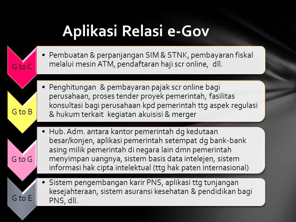 Aplikasi Relasi e-Gov G to C Pembuatan & perpanjangan SIM & STNK, pembayaran fiskal melalui mesin ATM, pendaftaran haji scr online, dll. G to B Penghi