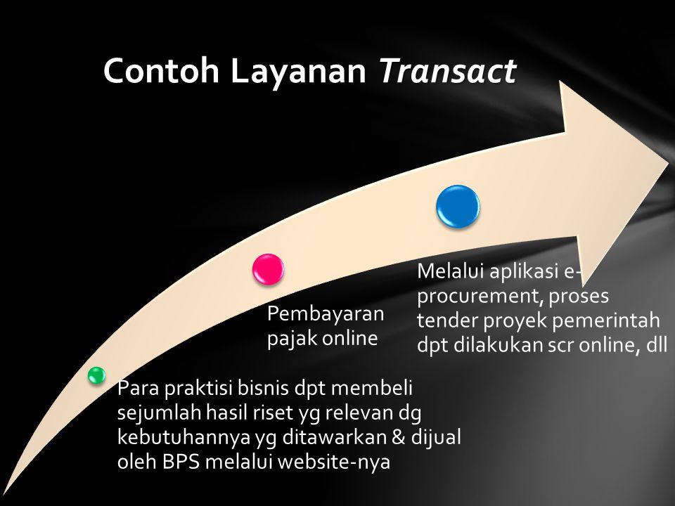 Para praktisi bisnis dpt membeli sejumlah hasil riset yg relevan dg kebutuhannya yg ditawarkan & dijual oleh BPS melalui website-nya Pembayaran pajak